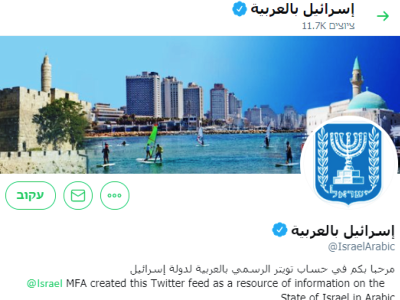 Israel Celebrates 250K Followers on its Twitter Account in Arabic